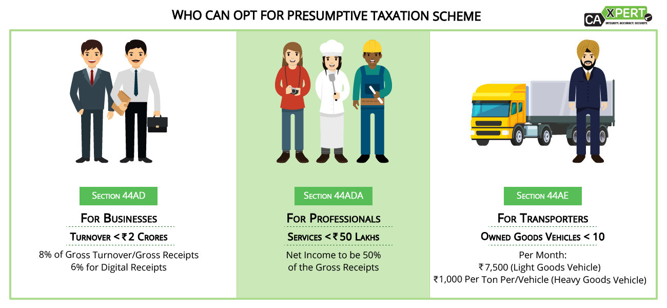 Who can opt for presumptive taxation scheme